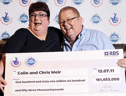 EuroMillions Lotto | 100% BONUS | Euro Millions Lotto